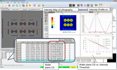 D2S Wafer Plane Analysis Engine verifies wafer CDU